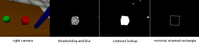 Image processing in our Reaching & Grasping iCub Application